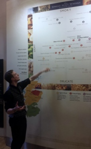 Our guide explaining the whisky chart