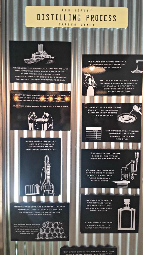 Distillation Chart